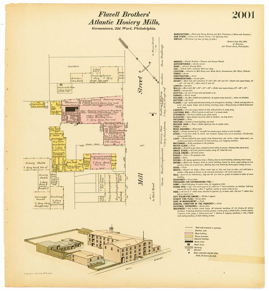 Hexamer General Surveys, Volume 21, Plate 2001
