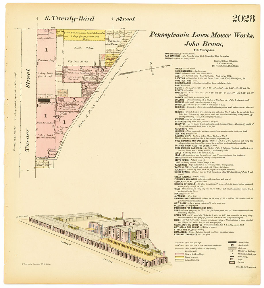 Hexamer General Surveys, Volume 21, Plate 2028