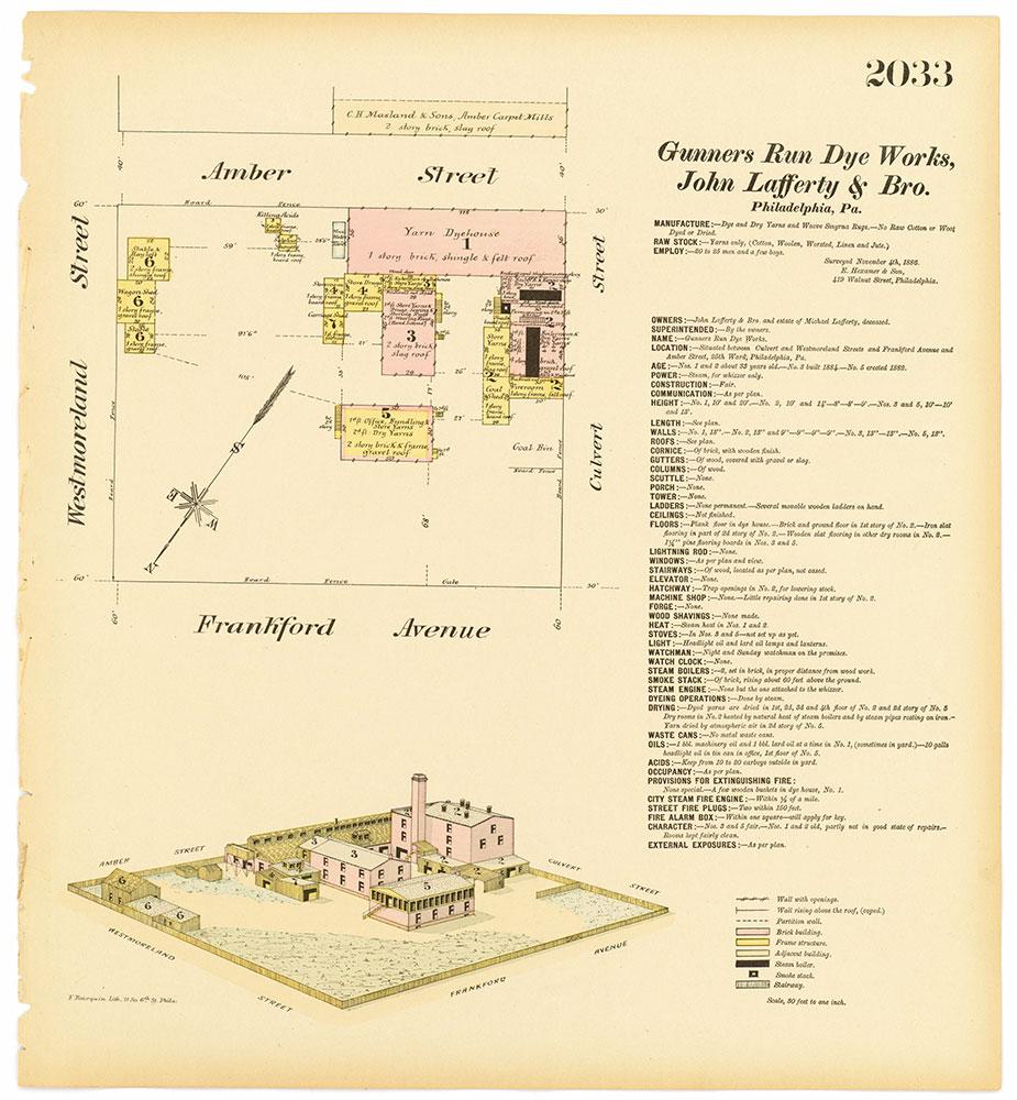 Hexamer General Surveys, Volume 21, Plate 2033