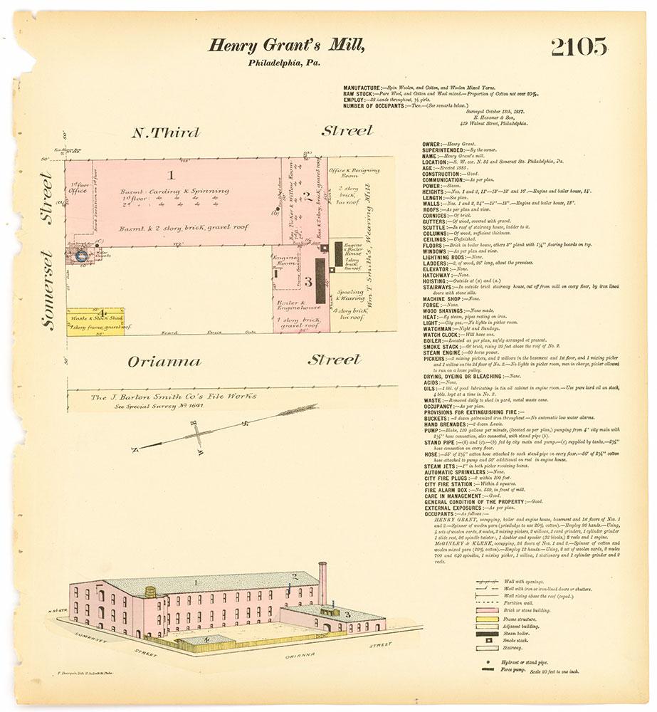 Hexamer General Surveys, Volume 22, Plate 2105
