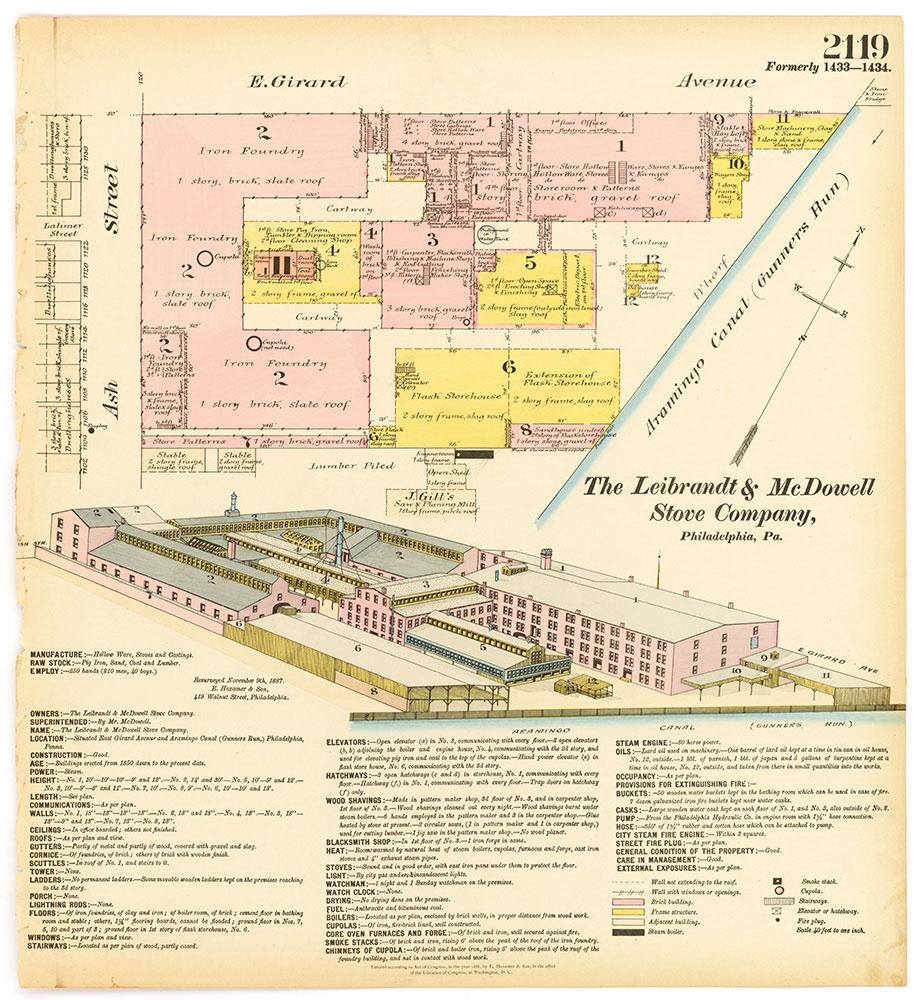 Hexamer General Surveys, Volume 22, Plate 2119