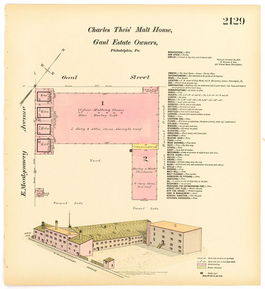 Hexamer General Surveys, Volume 22, Plate 2129