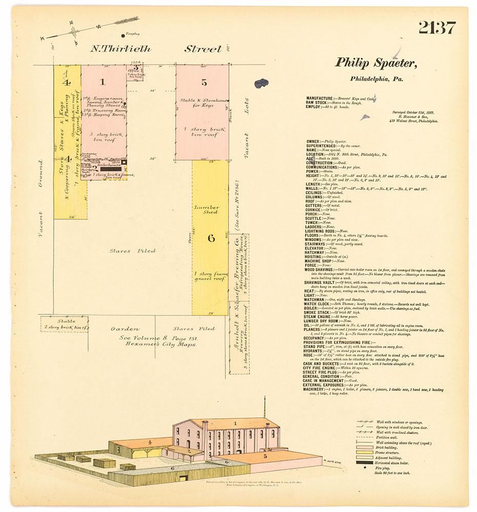 Hexamer General Surveys, Volume 22, Plate 2137