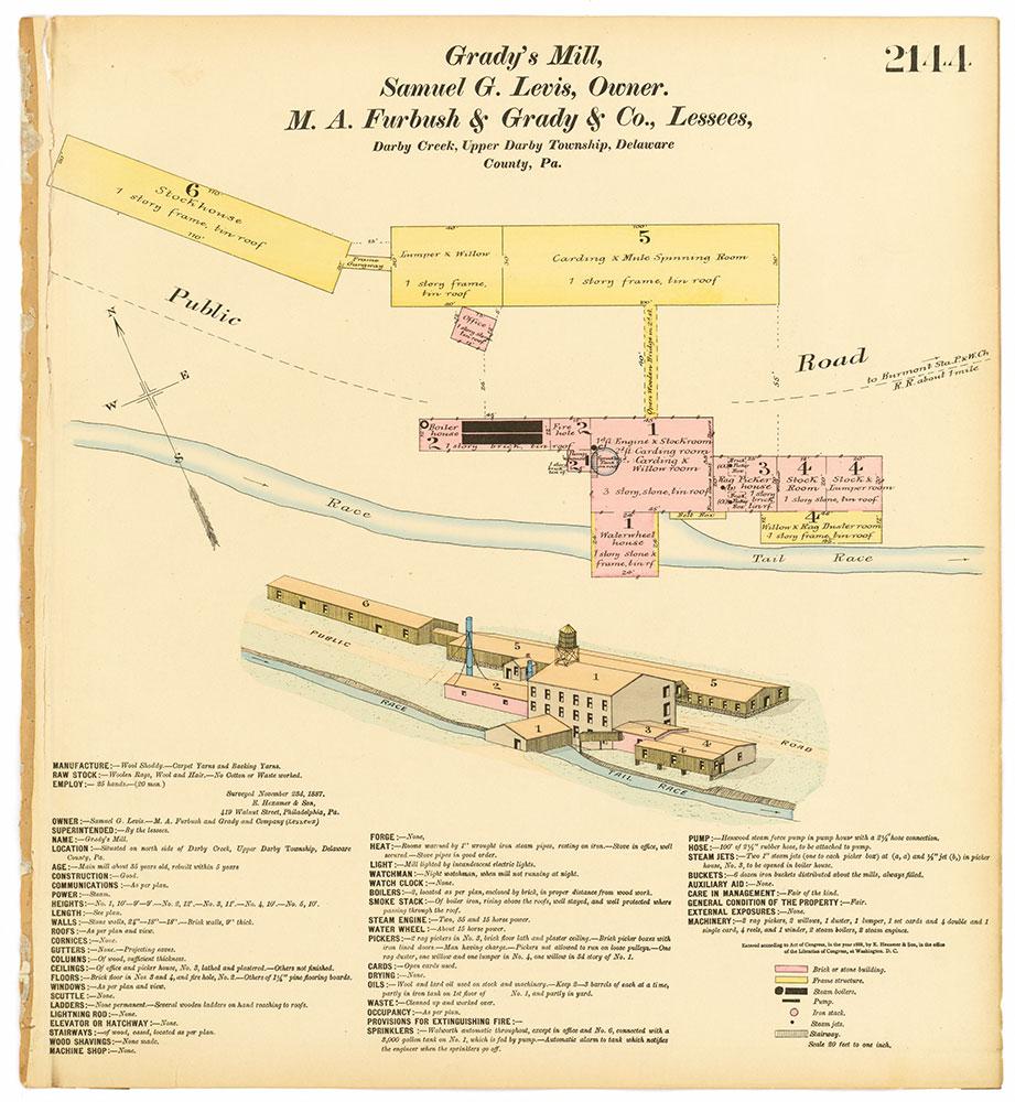 Hexamer General Surveys, Volume 22, Plate 2144