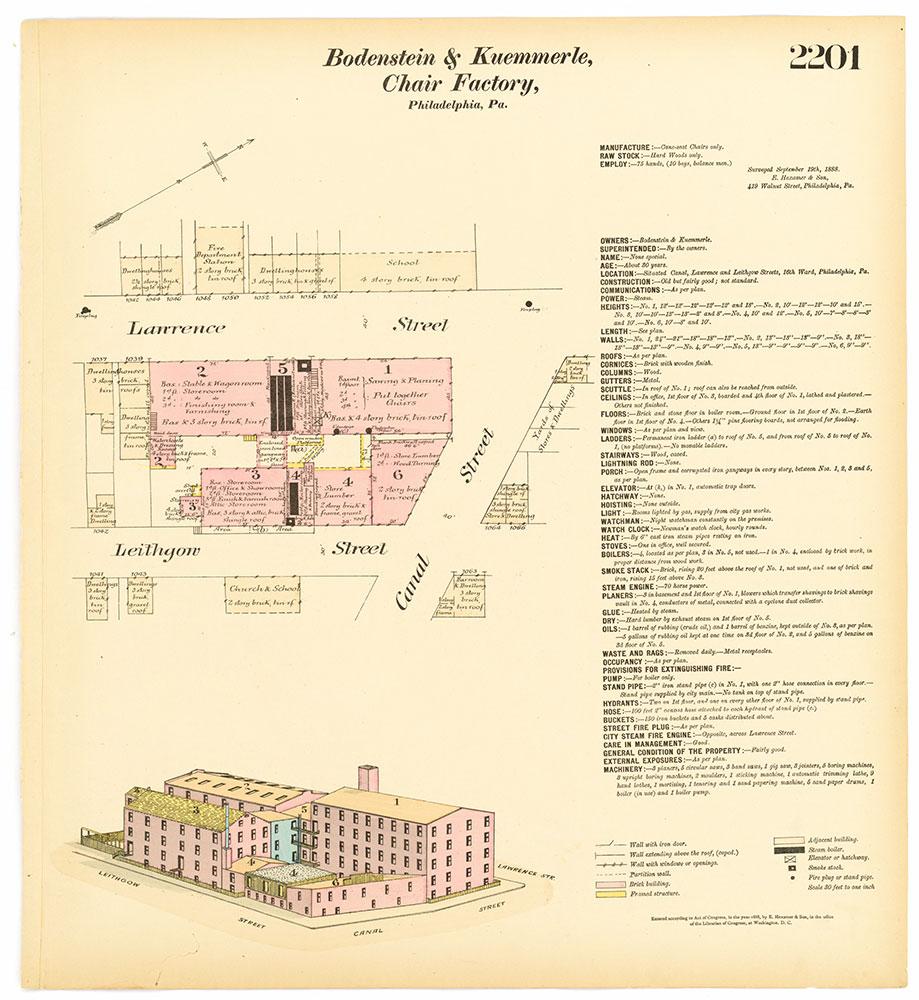 Hexamer General Surveys, Volume 23, Plate 2201