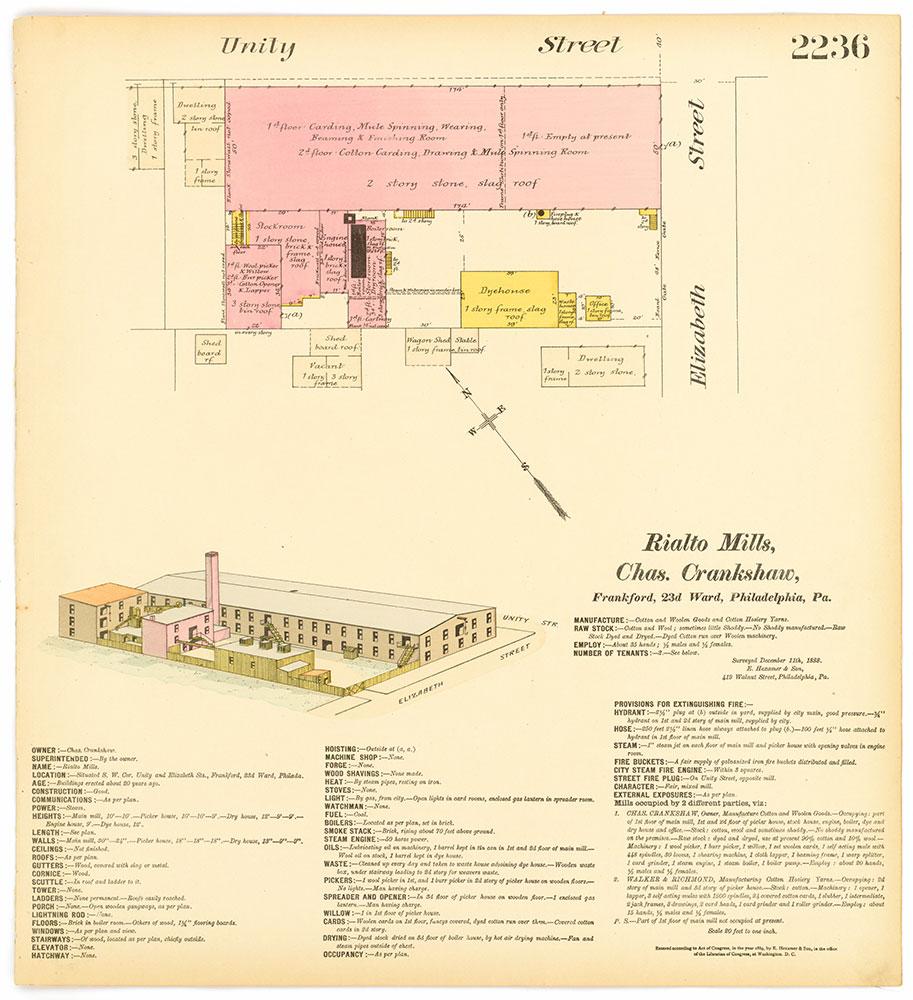 Hexamer General Surveys, Volume 23, Plate 2236