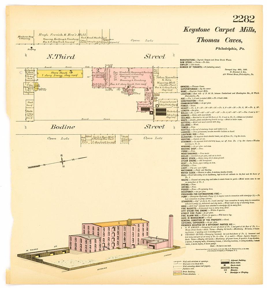 Hexamer General Surveys, Volume 24, Plate 2282