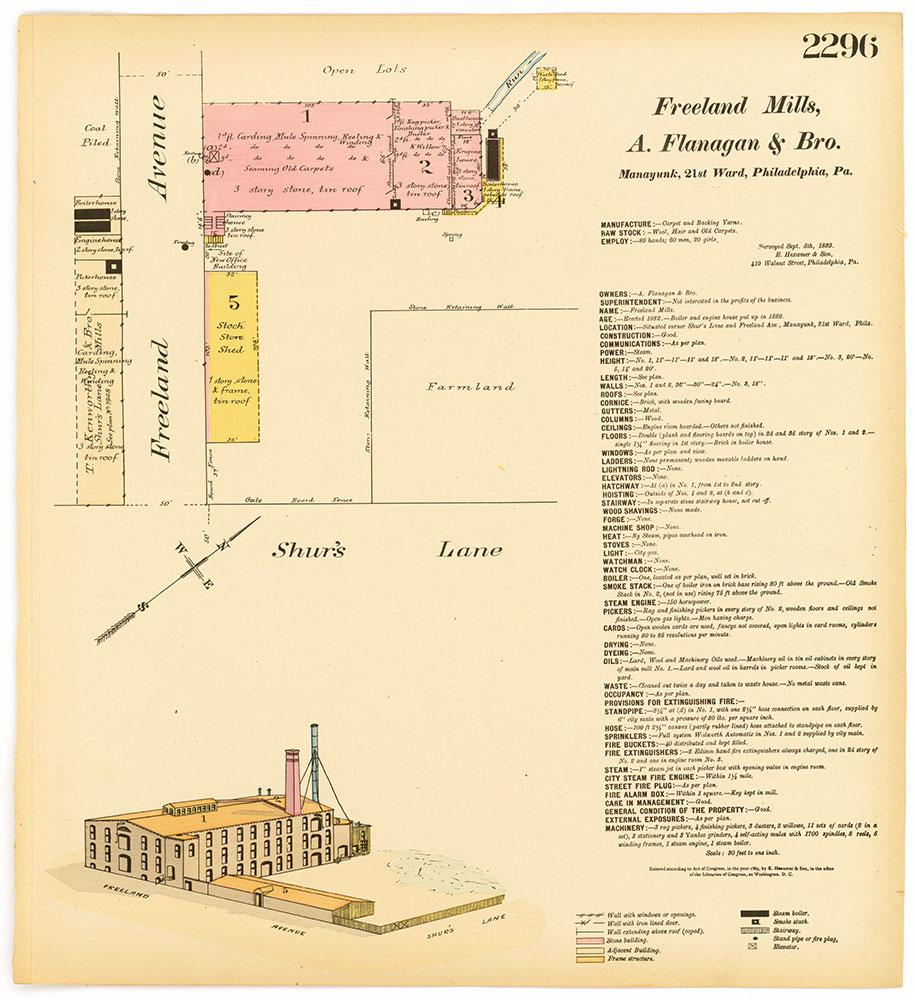Hexamer General Surveys, Volume 24, Plate 2296