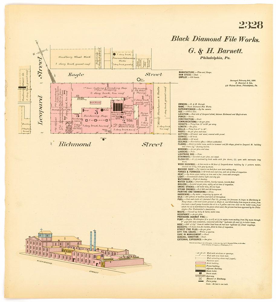 Hexamer General Surveys, Volume 24, Plate 2328