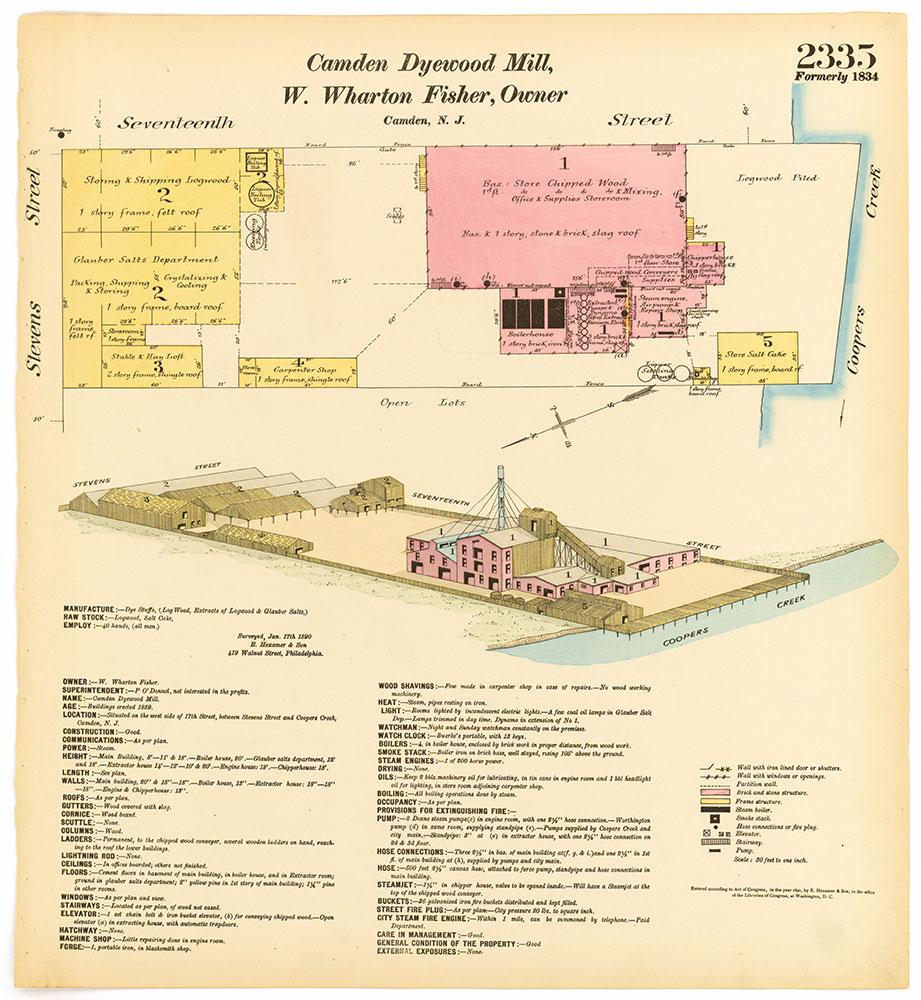 Hexamer General Surveys, Volume 24, Plate 2335