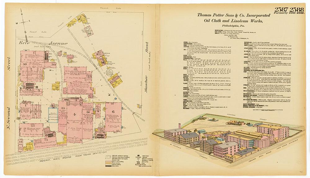 Hexamer General Surveys, Volume 27, Plates 2587-2588
