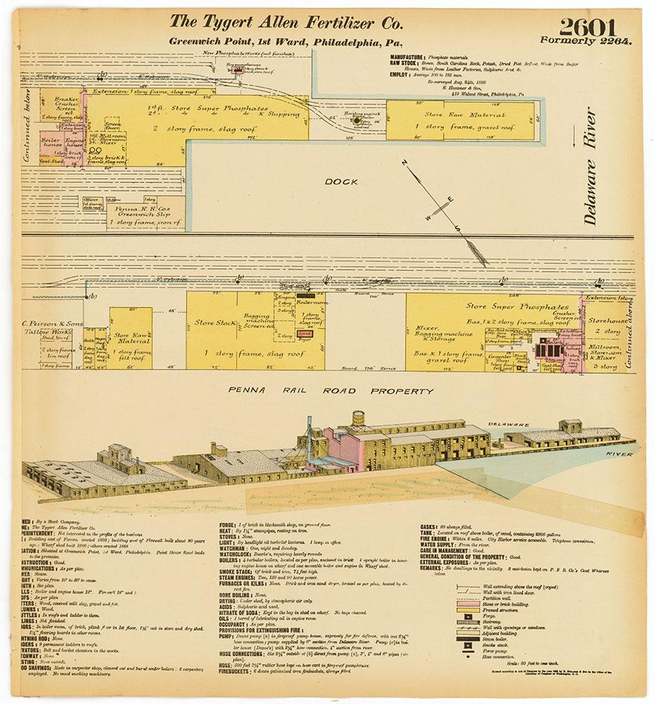 Hexamer General Surveys, Volume 27, Plate 2601