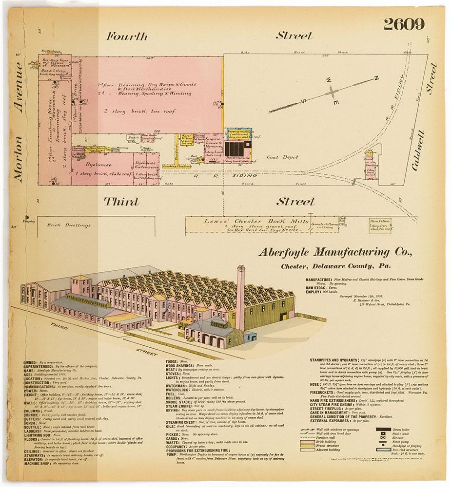 Hexamer General Surveys, Volume 27, Plate 2609