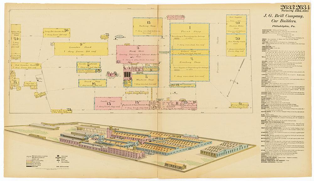 Hexamer General Surveys, Volume 27, Plates 2633-2634