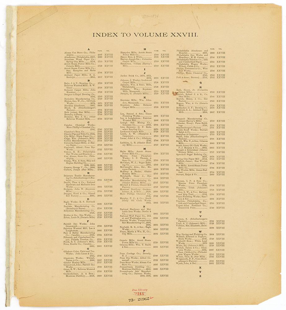 Hexamer General Surveys, Volume 28, Index Plate (2656-2755) [Vol. 28]