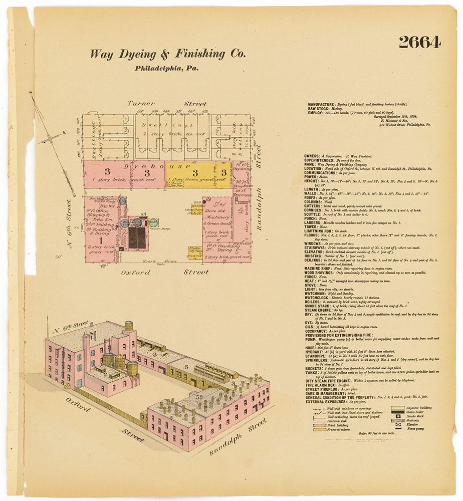 Hexamer General Surveys, Volume 28, Plate 2664