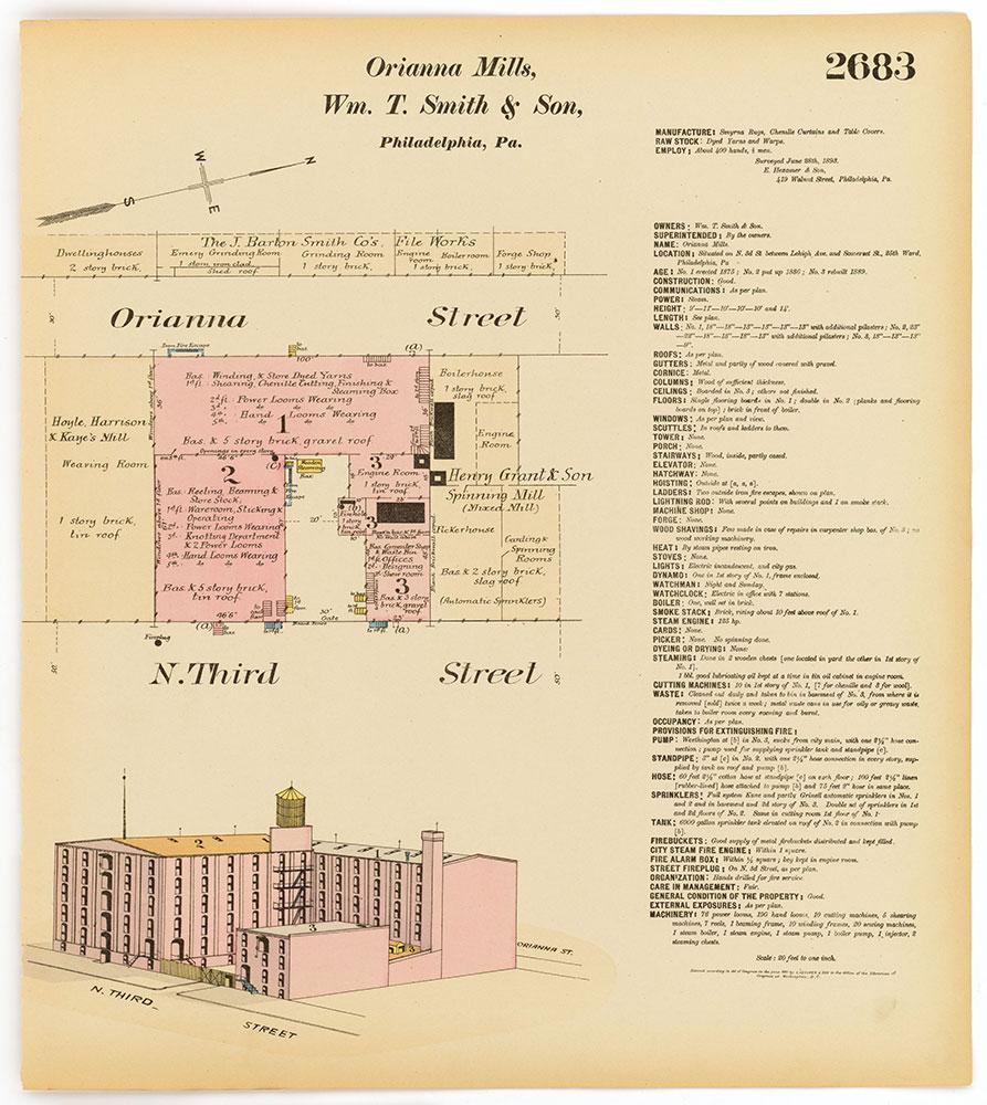 Hexamer General Surveys, Volume 28, Plate 2683