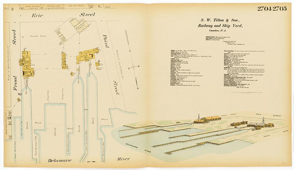 Hexamer General Surveys, Volume 28, Plates 2704-2705