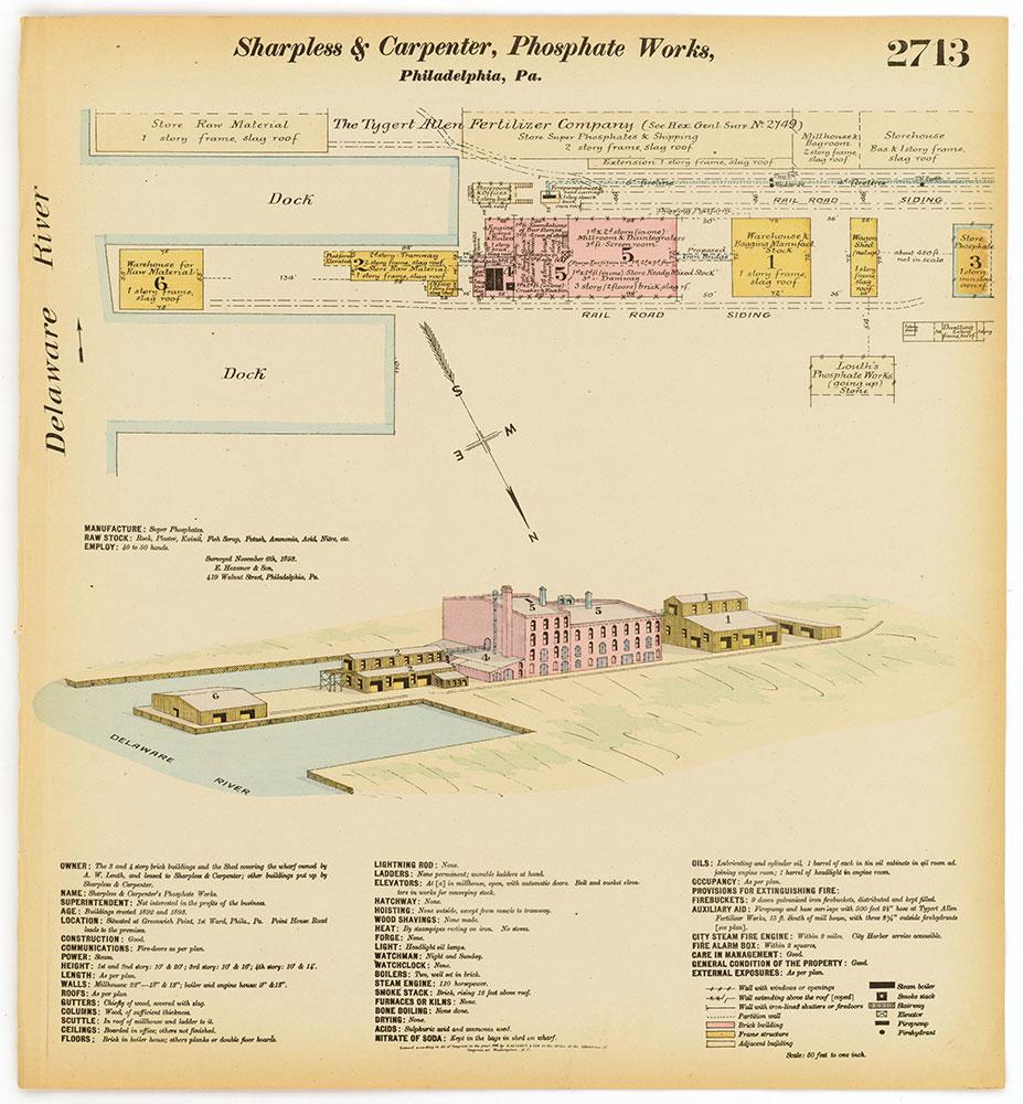 Hexamer General Surveys, Volume 28, Plate 2713