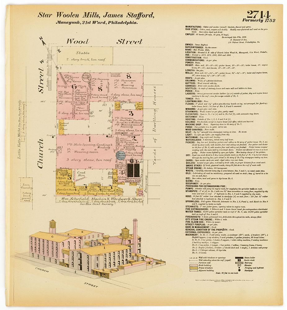 Hexamer General Surveys, Volume 28, Plate 2714