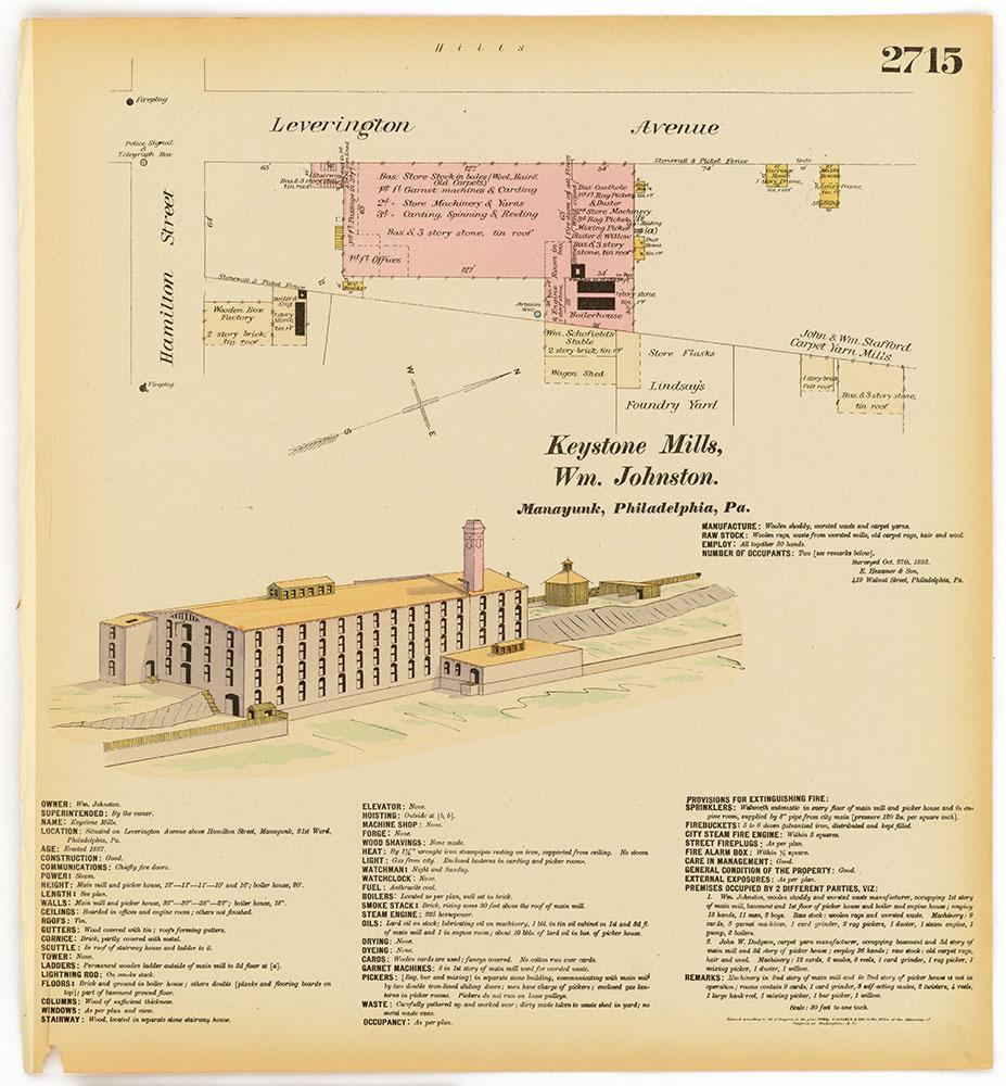 Hexamer General Surveys, Volume 28, Plate 2715