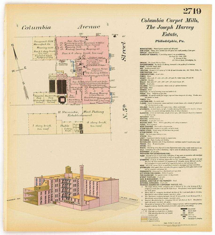 Hexamer General Surveys, Volume 28, Plate 2719