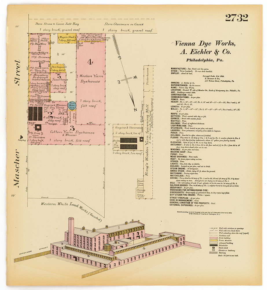 Hexamer General Surveys, Volume 28, Plate 2732