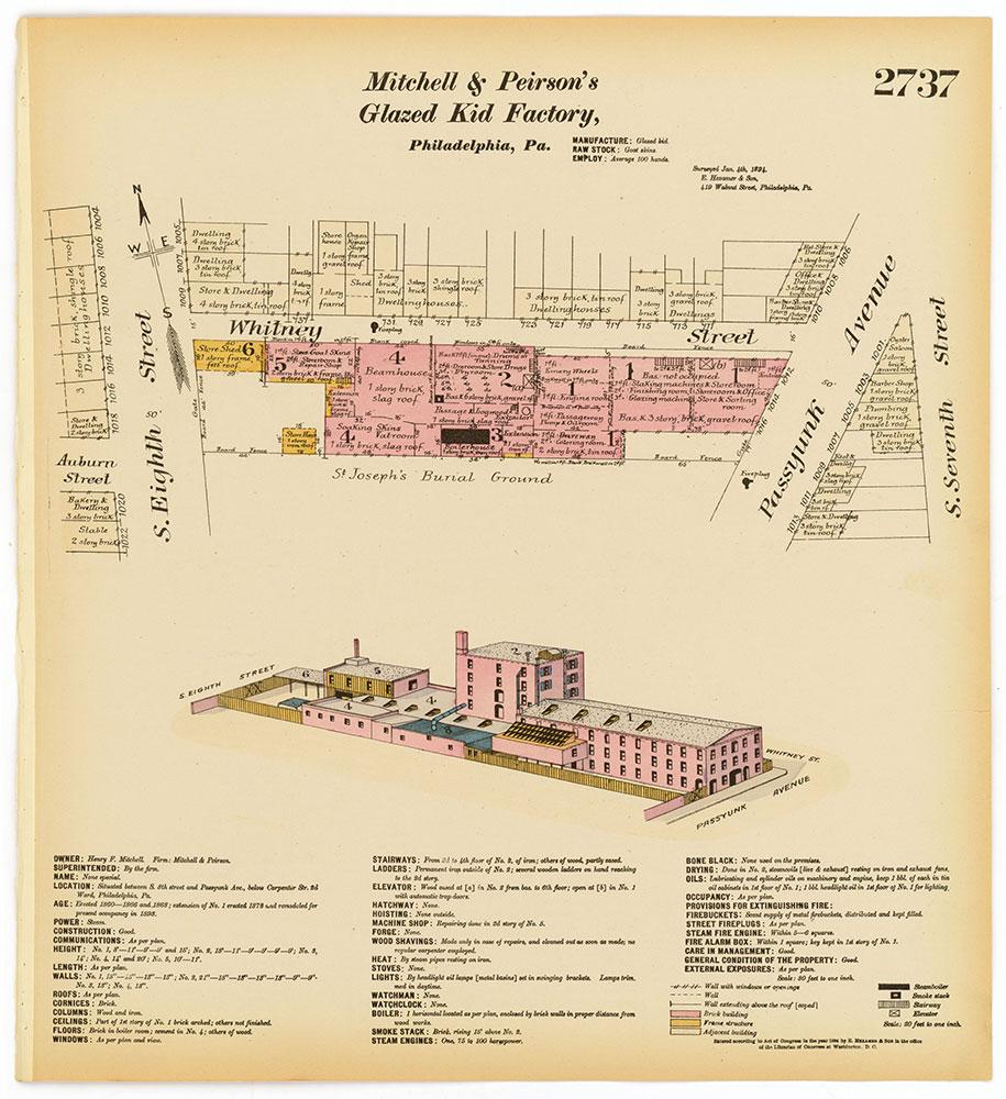Hexamer General Surveys, Volume 28, Plate 2737
