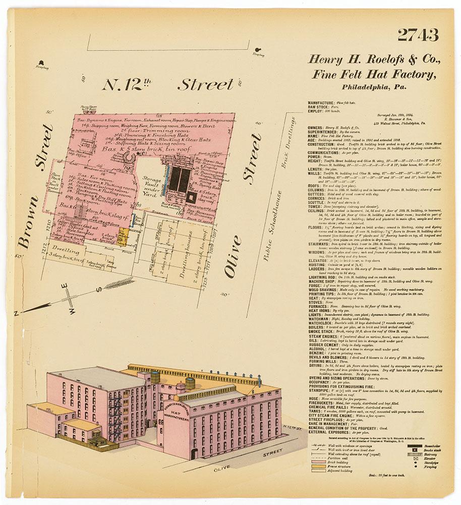 Hexamer General Surveys, Volume 28, Plate 2743