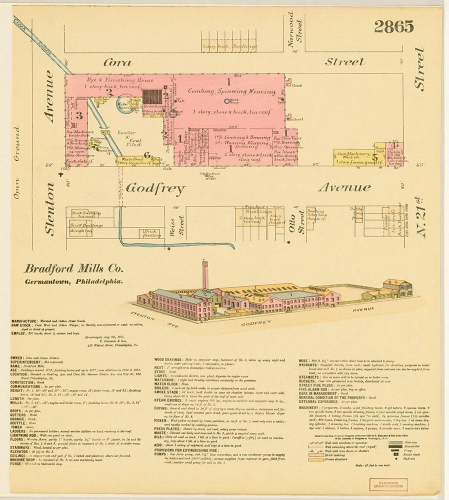 Hexamer General Surveys, Volume 30, Plate 2865