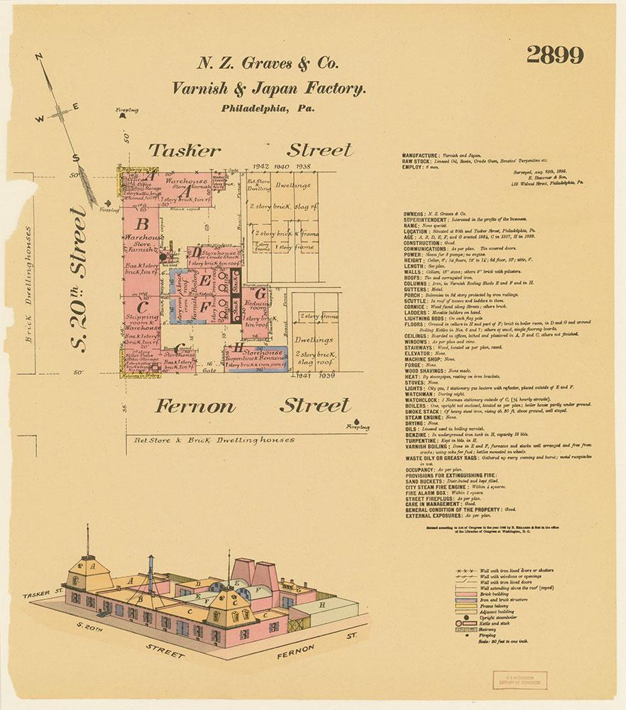 Hexamer General Surveys, Volume 30, Plate 2899