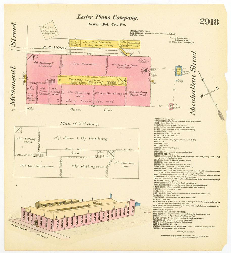 Hexamer General Surveys, Volume 30, Plate 2918