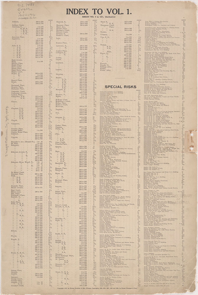 Insurance Maps of the City of Philadelphia, 1915-1916, Street Index