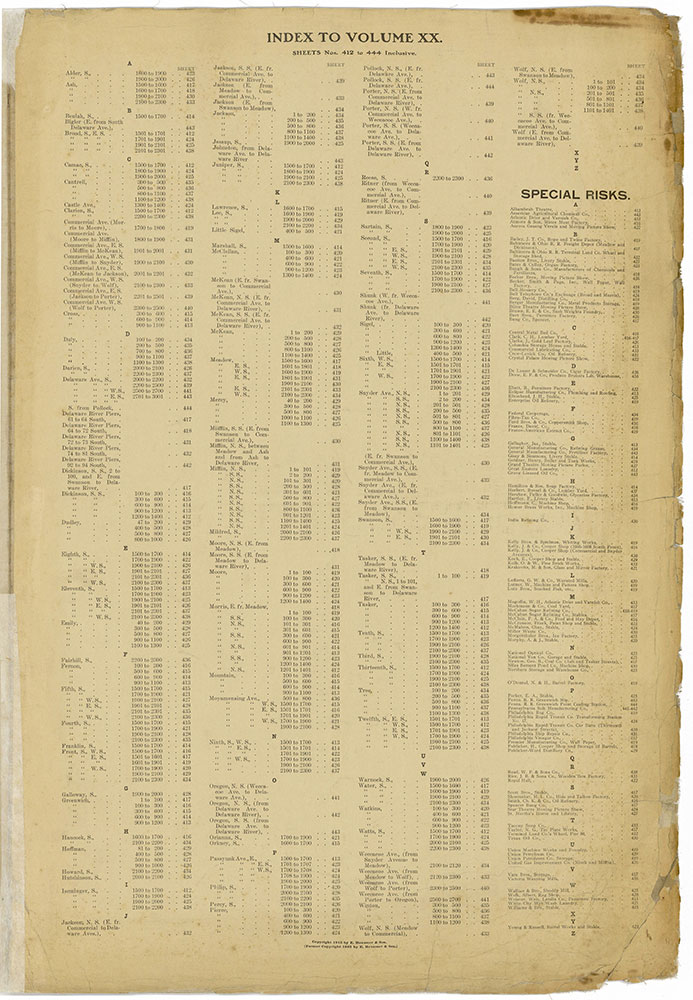 Insurance Maps of the City of Philadelphia, 1915-1919, Street Index & Special Risks