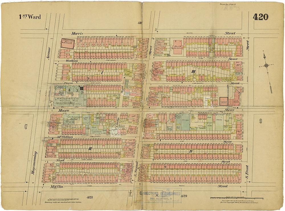Insurance Maps of the City of Philadelphia, 1915-1919, Plate 420