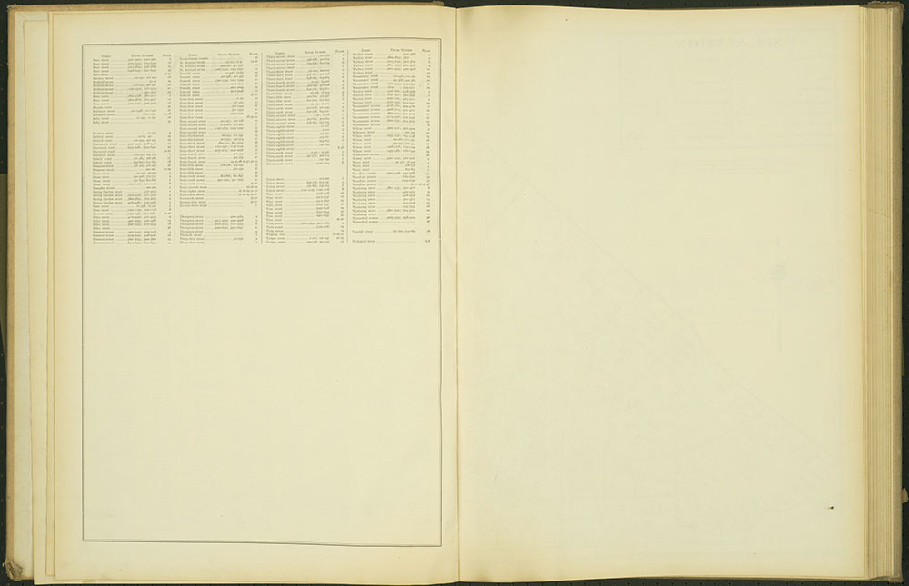 Atlas of the 24th, 34th & 44th Wards of the City of Philadelphia, 1911-1912, Street index R-Z