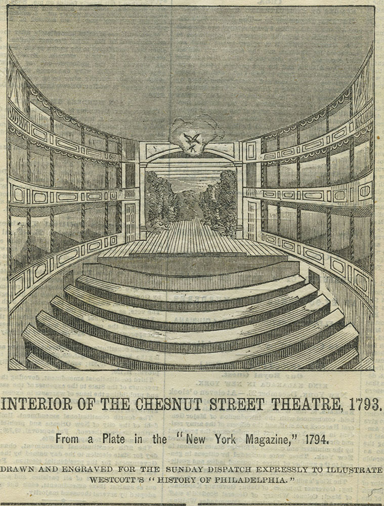 Interior of the Chestnut Street Theatre, 1793