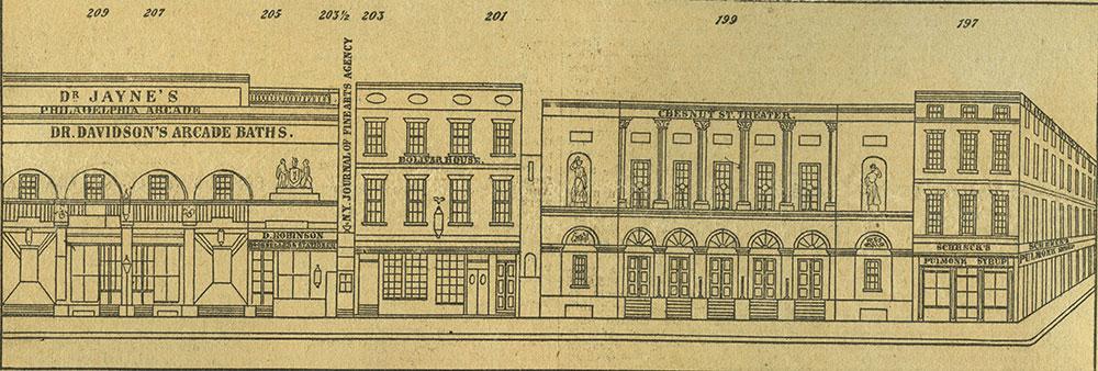 Chestnut Street in 1850