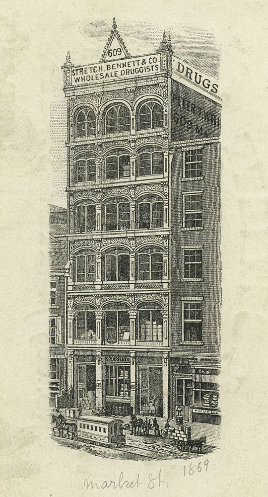Stretch, Bennett & Co., Wholesale Druggists.