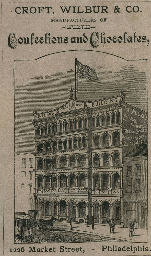 Croft, Wilbur & Co. Manufacturer of Confections and Chocolates.
