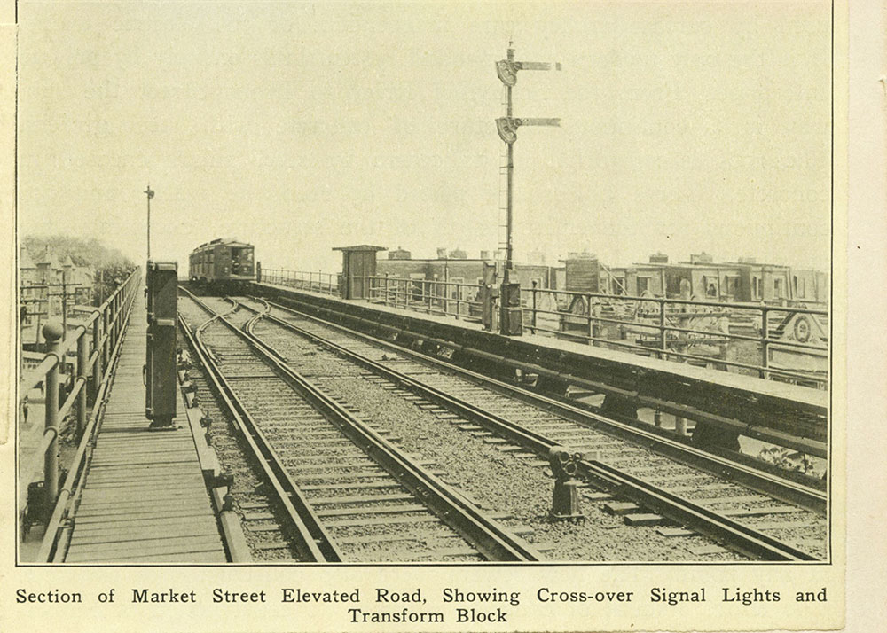 Market Street High-Speed Elevated Railroad