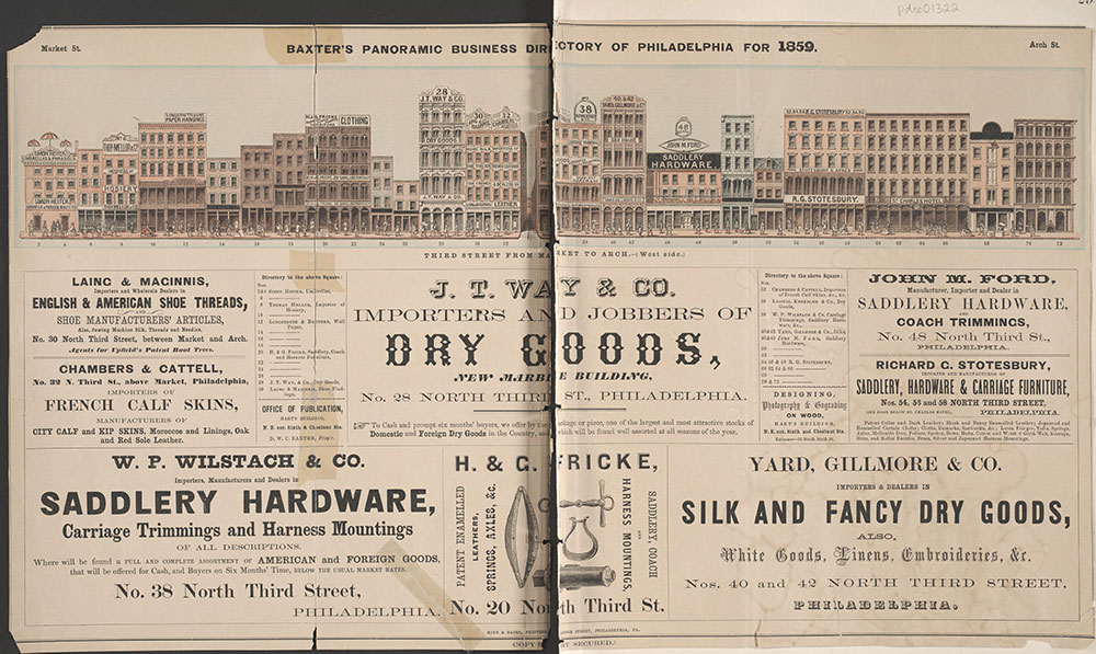 Baxter's Panoramic Business Directory of Philadelphia, for 1859
