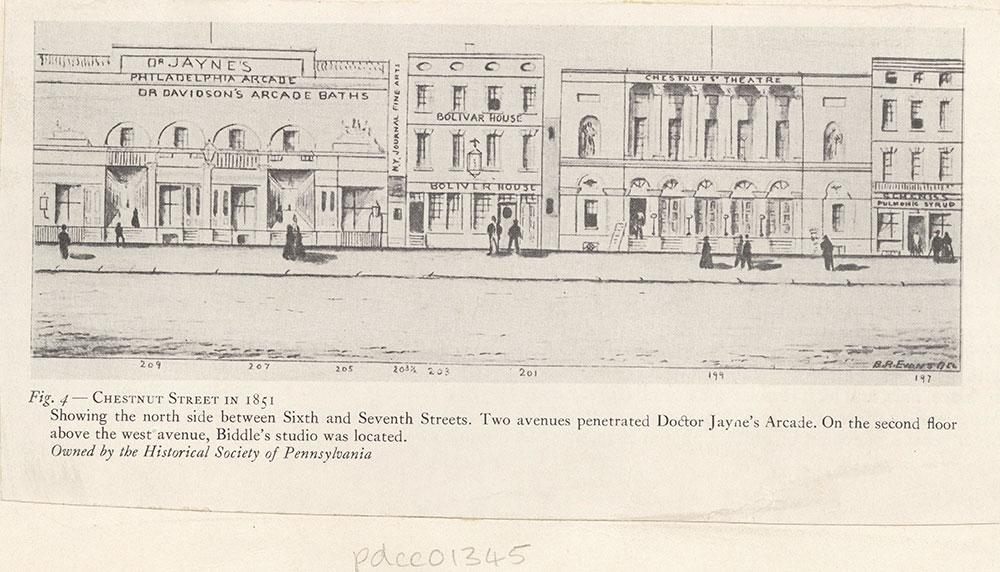 Chestnut Street in 1851.