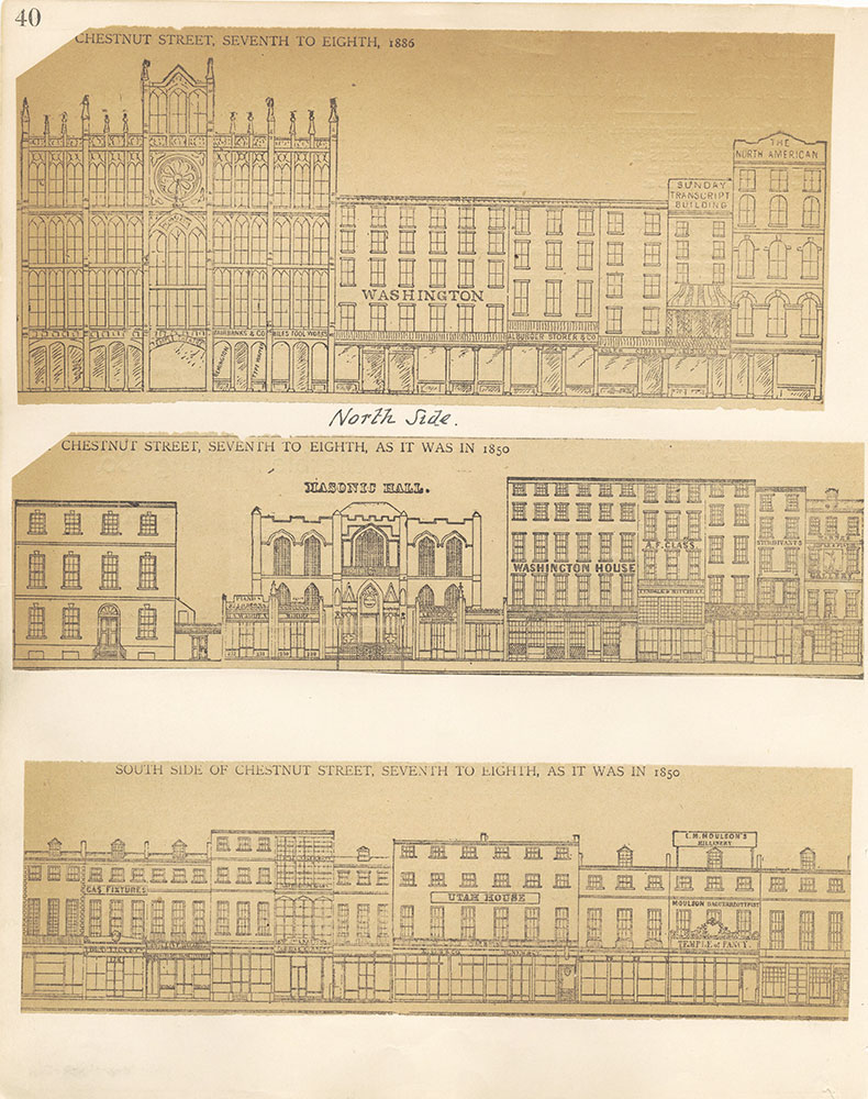 Castner Scrapbook v. 11, Hotels, Inns, page 40