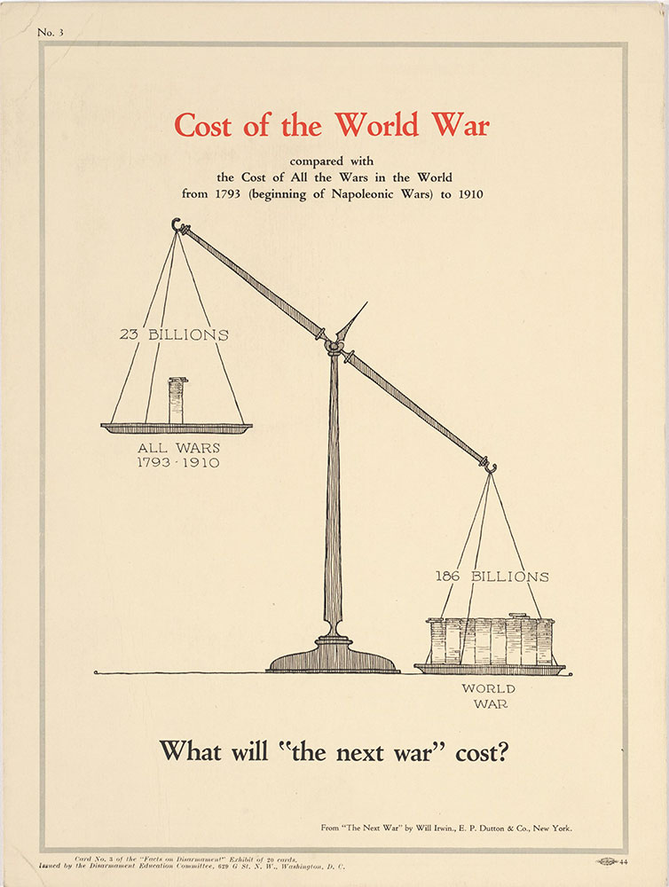 Cost of the World War, no.3